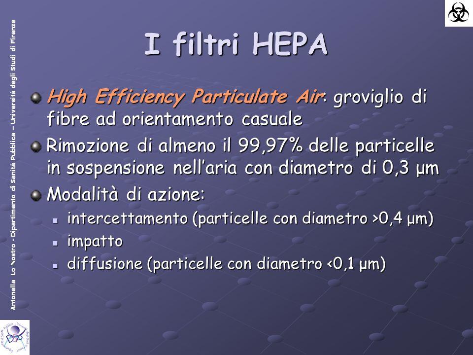 Antonella Lo Nostro - Dipartimento di Sanità Pubblica – Università degli Studi di Firenze I filtri HEPA High Efficiency Particulate Air: groviglio di fibre ad orientamento casuale Rimozione di almeno il 99,97% delle particelle in sospensione nellaria con diametro di 0,3 μm Modalità di azione: intercettamento (particelle con diametro >0,4 μm) intercettamento (particelle con diametro >0,4 μm) impatto impatto diffusione (particelle con diametro <0,1 μm) diffusione (particelle con diametro <0,1 μm)