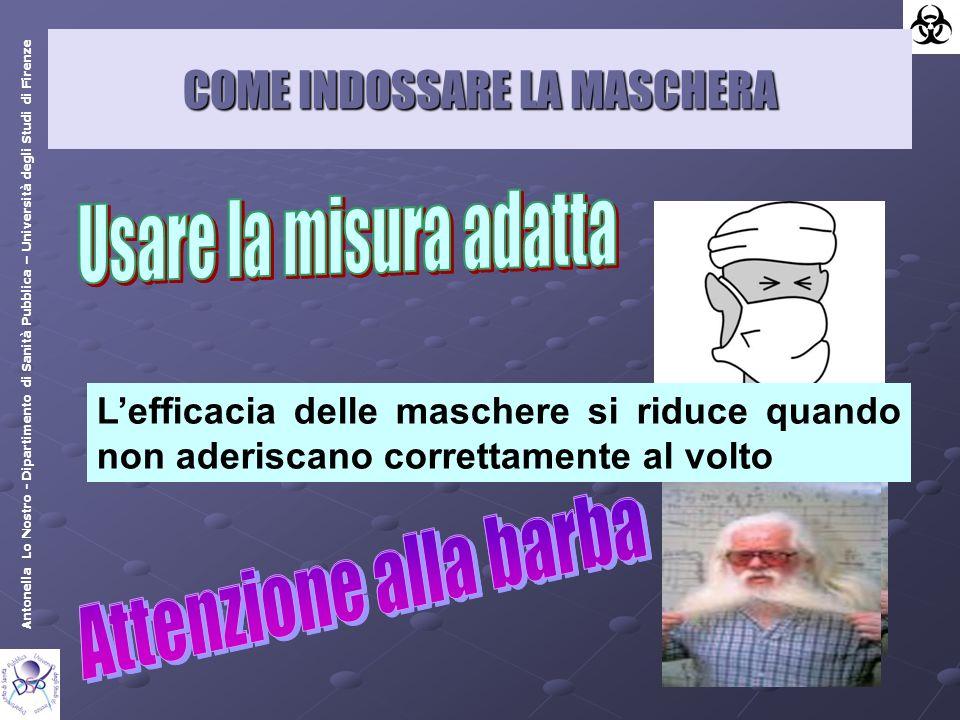 Antonella Lo Nostro - Dipartimento di Sanità Pubblica – Università degli Studi di Firenze COME INDOSSARE LA MASCHERA Lefficacia delle maschere si riduce quando non aderiscano correttamente al volto