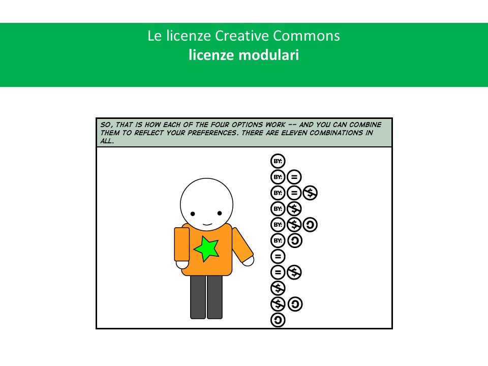 Le licenze Creative Commons licenze modulari