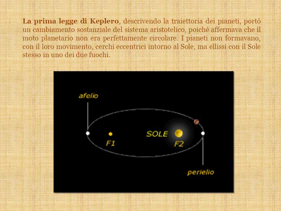 La prima legge di Keplero, descrivendo la traiettoria dei pianeti, portò un cambiamento sostanziale del sistema aristotelico, poiché affermava che il