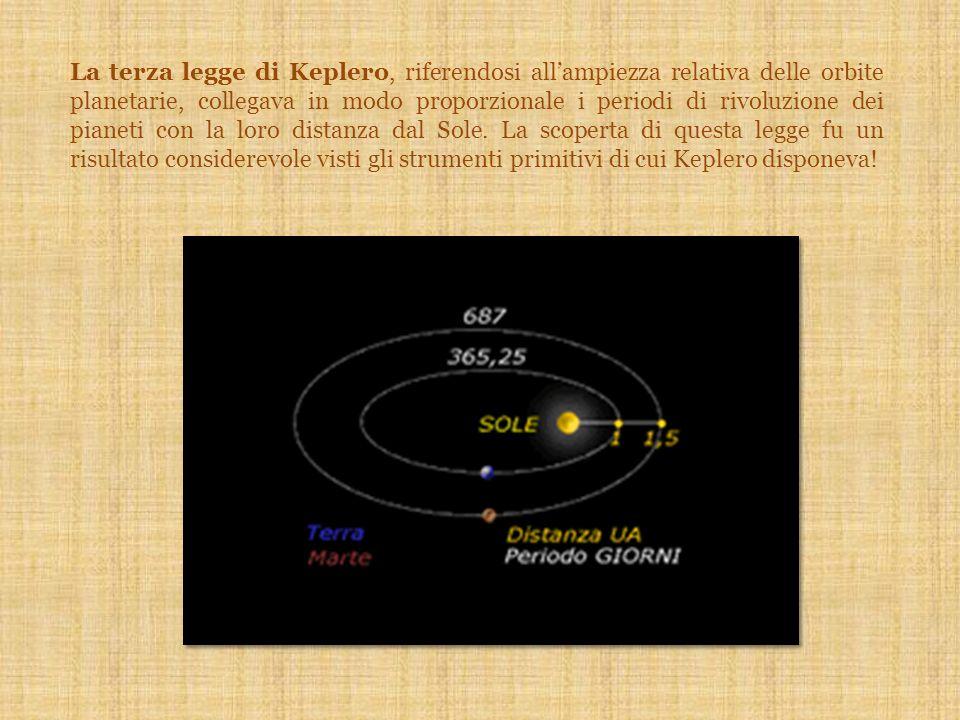 La terza legge di Keplero, riferendosi allampiezza relativa delle orbite planetarie, collegava in modo proporzionale i periodi di rivoluzione dei pian