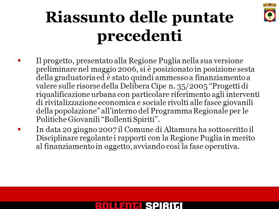 Riassunto delle puntate precedenti Il progetto, presentato alla Regione Puglia nella sua versione preliminare nel maggio 2006, si è posizionato in pos