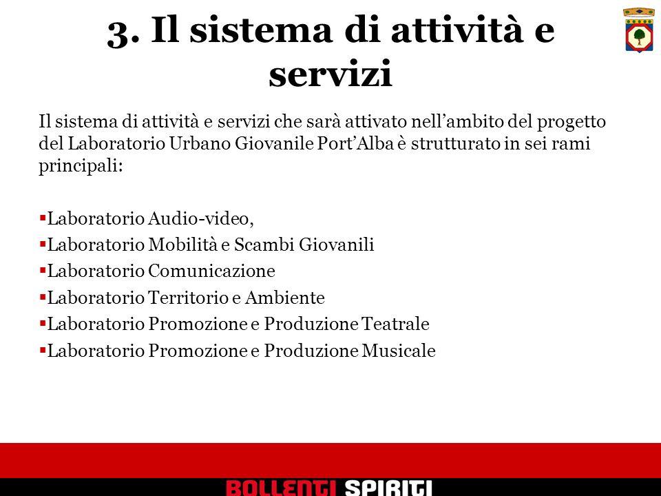 3. Il sistema di attività e servizi Il sistema di attività e servizi che sarà attivato nellambito del progetto del Laboratorio Urbano Giovanile PortAl
