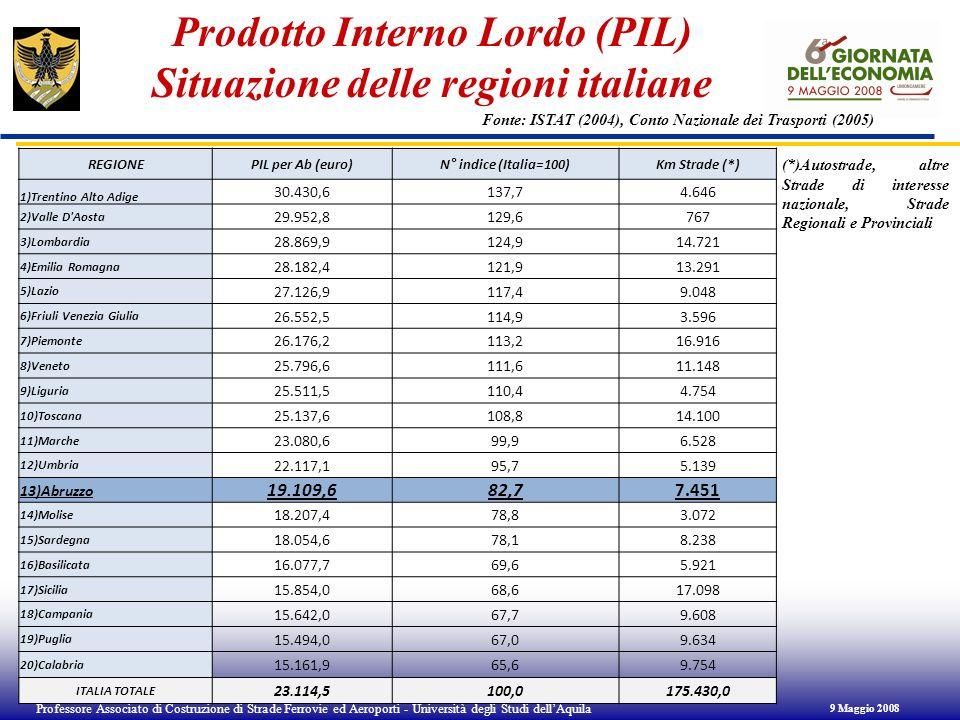 Prof. Ing. Sandro Colagrande Professore Associato di Costruzione di Strade Ferrovie ed Aeroporti - Università degli Studi dellAquila 9 Maggio 2008 Pro