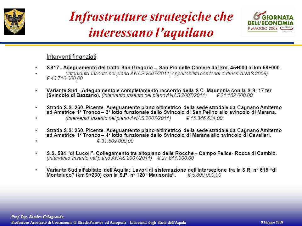Prof. Ing. Sandro Colagrande Professore Associato di Costruzione di Strade Ferrovie ed Aeroporti - Università degli Studi dellAquila 9 Maggio 2008 Inf