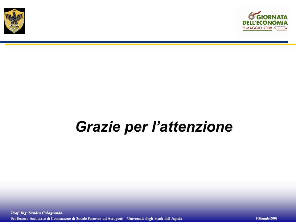 Prof. Ing. Sandro Colagrande Professore Associato di Costruzione di Strade Ferrovie ed Aeroporti - Università degli Studi dellAquila 9 Maggio 2008 Gra