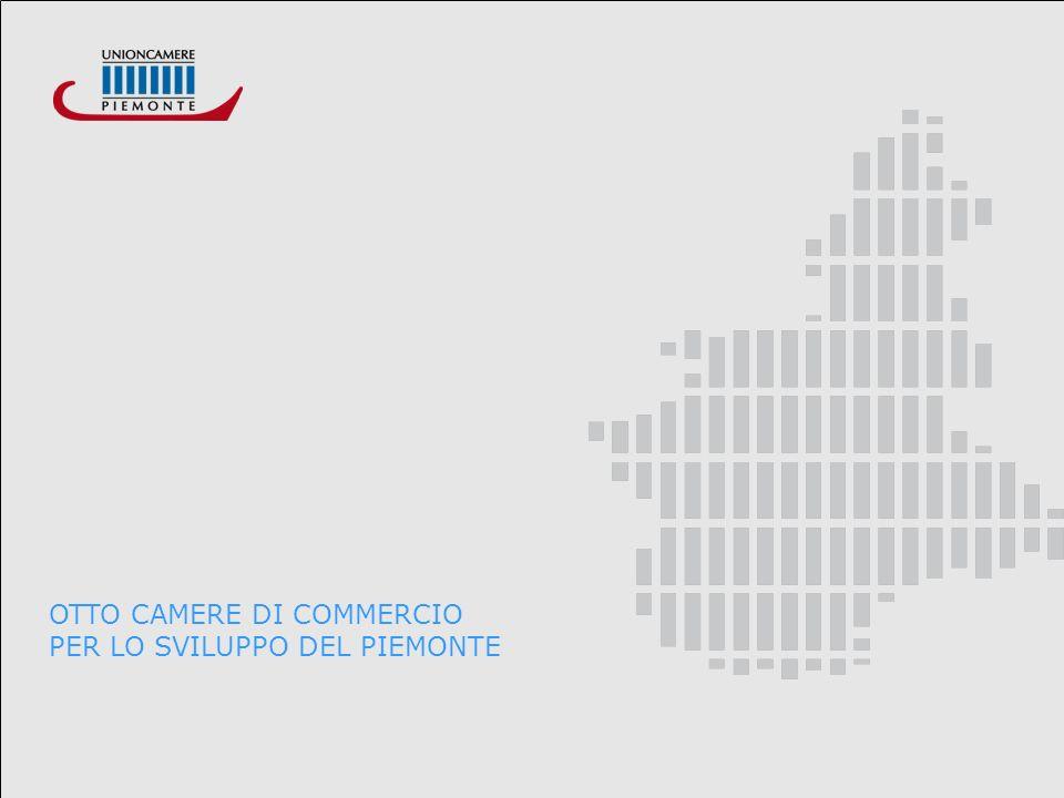 Missioni Imprenditoriali Opportunità per le nostre imprese di avvicinare nuovi mercati e nuove aree geografiche Momenti di incontro tra offerta e domanda in modo concreto e tangibile Situazioni di networking tra le proprie imprese locali OUT Si invitano delegazioni straniere nella propria regione per la promozione delleccellenza tecnologica delle imprese ed i centri di ricerca IN Esempio Missione Micro-nano tecnologie MINATEC Dove.