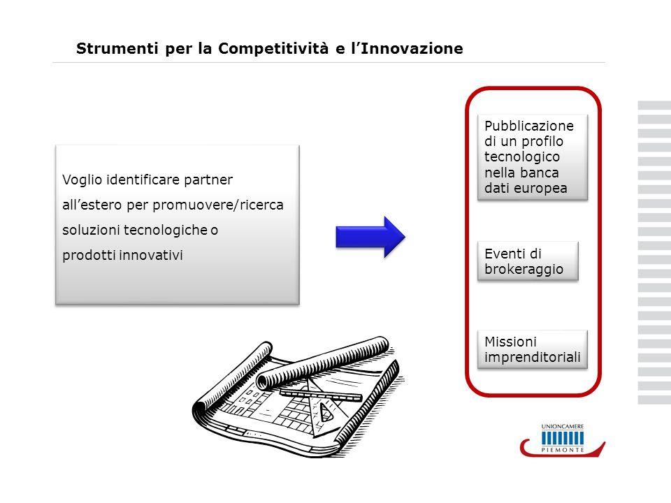 European Tehnology Market La banca dati europea dei profili tecnologici di cooperazione http://www.pie.camcom.it/C/ITT/Pa ge/t08/view_html?idp=605 Contiene 23000 profili di cooperazione: Opportunità di trasferimento tecnologico internazionale Ricerca Partner per progetti di ricerca e innovazione EU Opportunità di collaborazioni commerciali internazionali La banca dati europea dei profili tecnologici di cooperazione http://www.pie.camcom.it/C/ITT/Pa ge/t08/view_html?idp=605 Contiene 23000 profili di cooperazione: Opportunità di trasferimento tecnologico internazionale Ricerca Partner per progetti di ricerca e innovazione EU Opportunità di collaborazioni commerciali internazionali