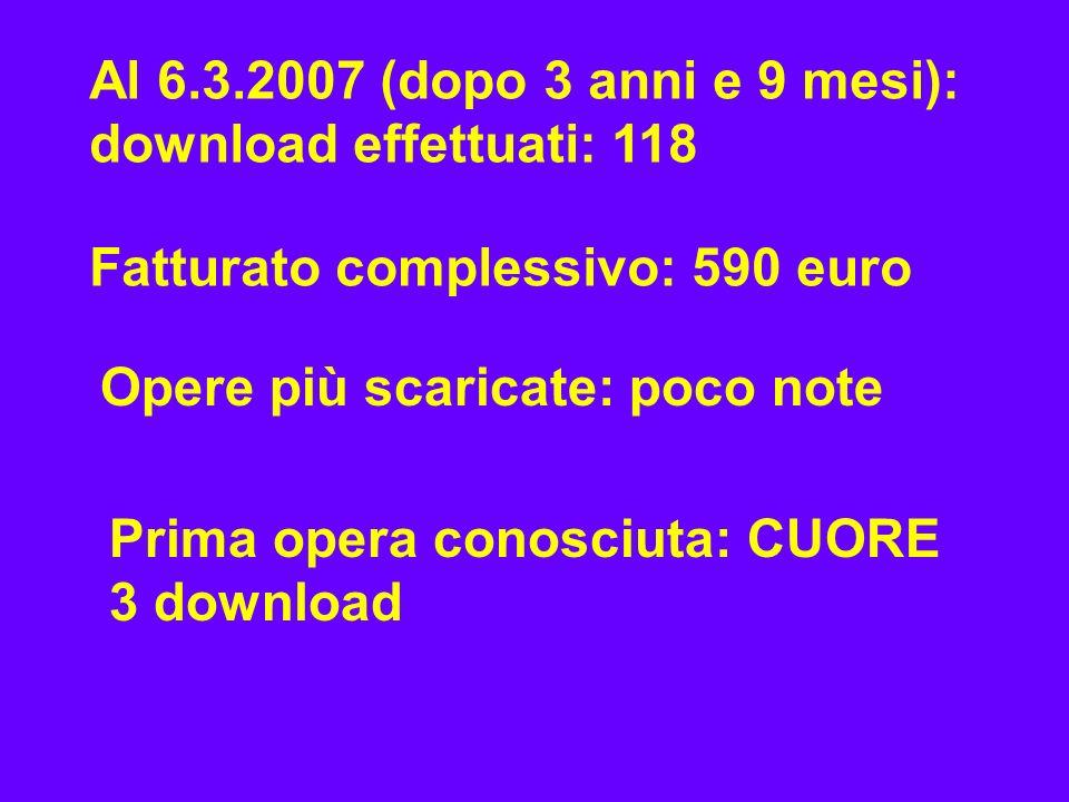 Al 6.3.2007 (dopo 3 anni e 9 mesi): download effettuati: 118 Fatturato complessivo: 590 euro Opere più scaricate: poco note Prima opera conosciuta: CU