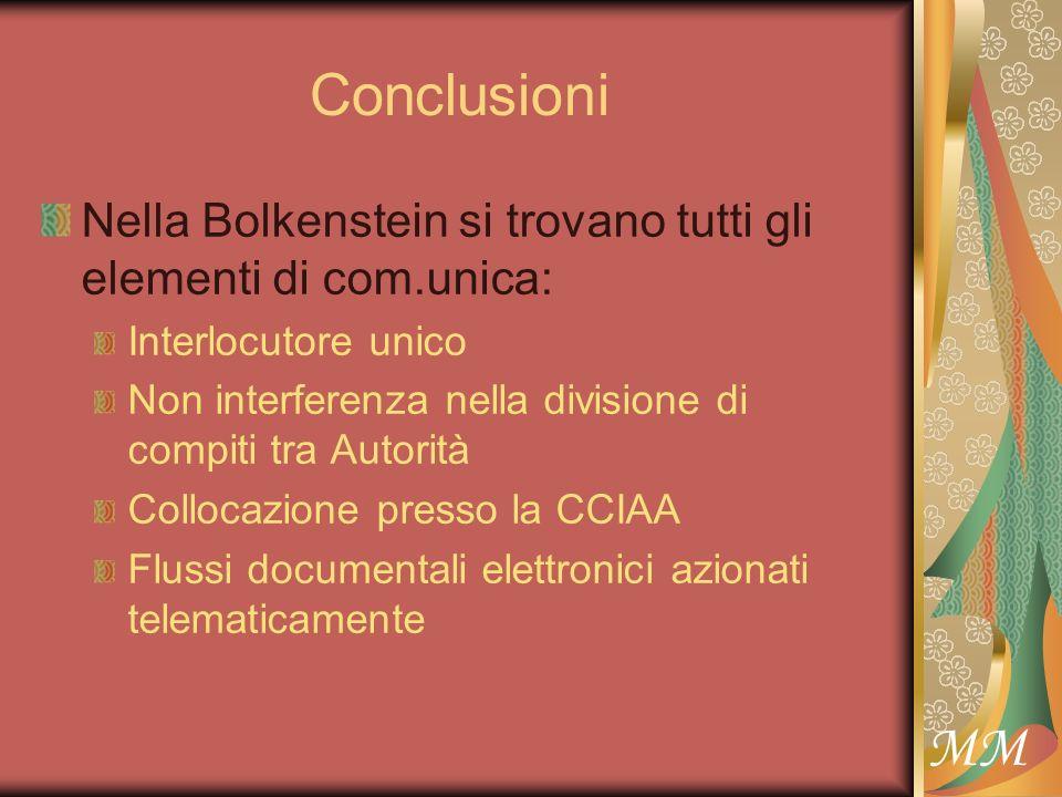 MM Conclusioni Nella Bolkenstein si trovano tutti gli elementi di com.unica: Interlocutore unico Non interferenza nella divisione di compiti tra Autorità Collocazione presso la CCIAA Flussi documentali elettronici azionati telematicamente