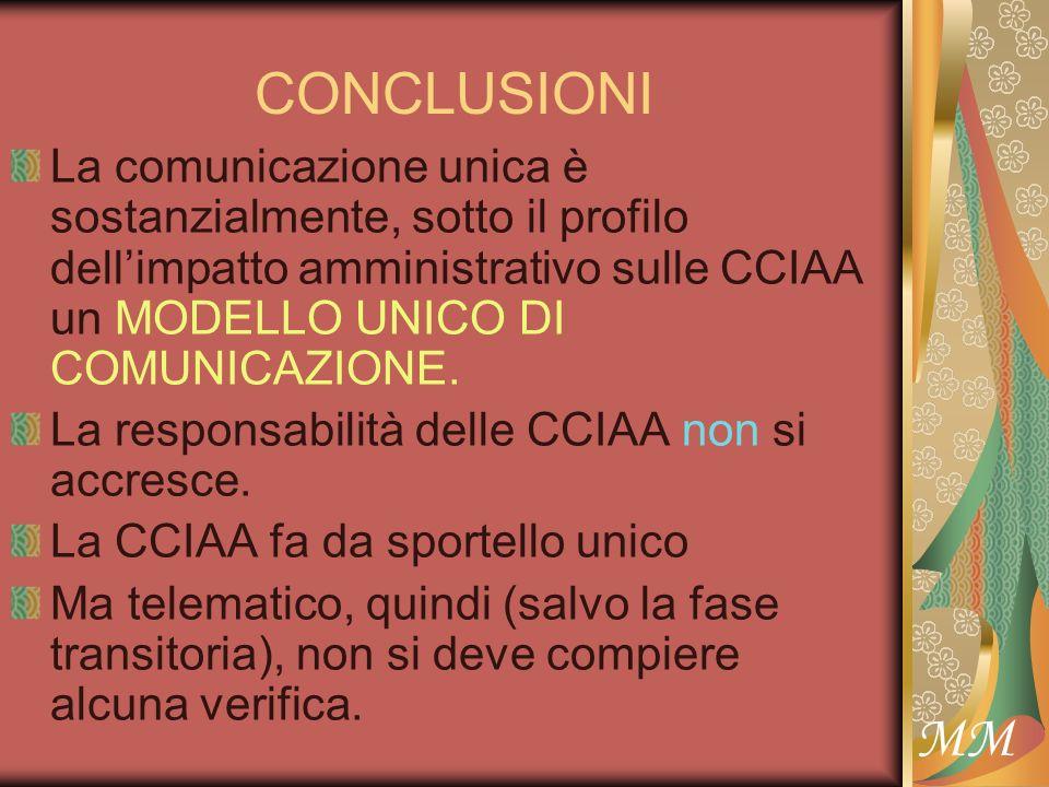 MM CONCLUSIONI La comunicazione unica è sostanzialmente, sotto il profilo dellimpatto amministrativo sulle CCIAA un MODELLO UNICO DI COMUNICAZIONE.
