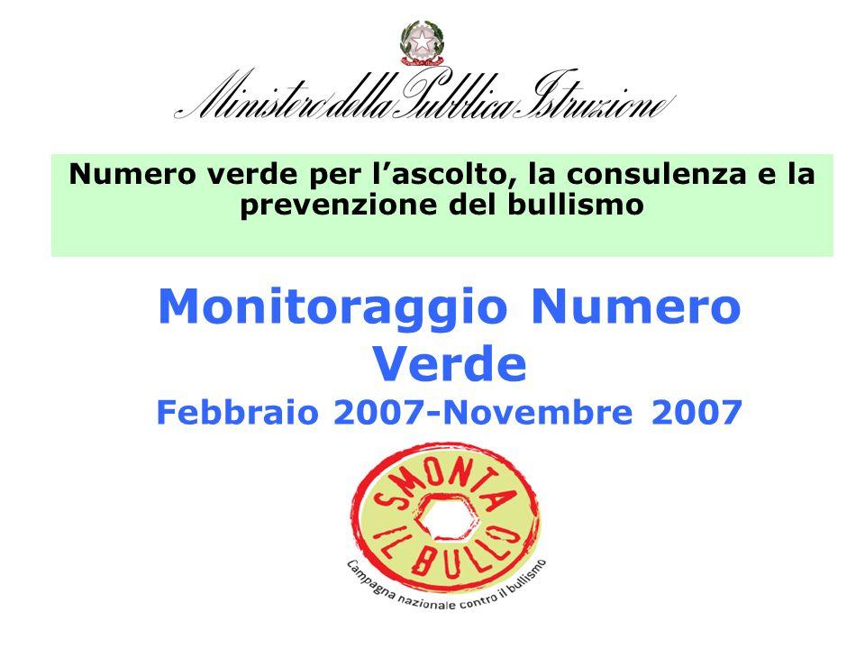 Monitoraggio Numero Verde Febbraio 2007-Novembre 2007 Numero verde per lascolto, la consulenza e la prevenzione del bullismo