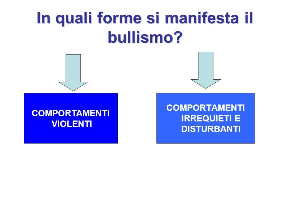 In quali forme si manifesta il bullismo? COMPORTAMENTI VIOLENTI COMPORTAMENTI IRREQUIETI E DISTURBANTI
