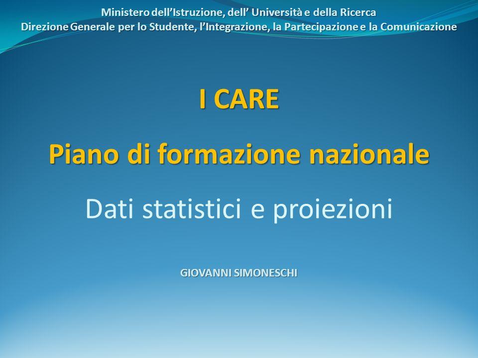 I CARE Piano di formazione nazionale Dati statistici e proiezioni Ministero dellIstruzione, dell Università e della Ricerca Direzione Generale per lo Studente, lIntegrazione, la Partecipazione e la Comunicazione GIOVANNI SIMONESCHI