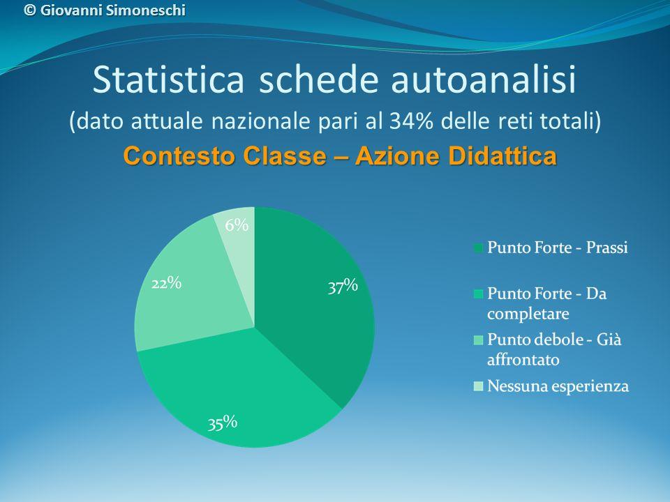 Statistica schede autoanalisi (dato attuale nazionale pari al 34% delle reti totali) Contesto Classe – Azione Didattica © Giovanni Simoneschi