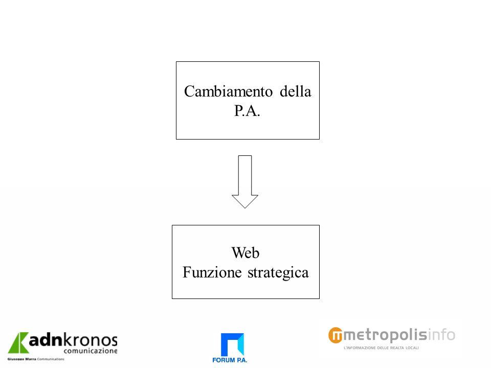 Cambiamento della P.A. Web Funzione strategica