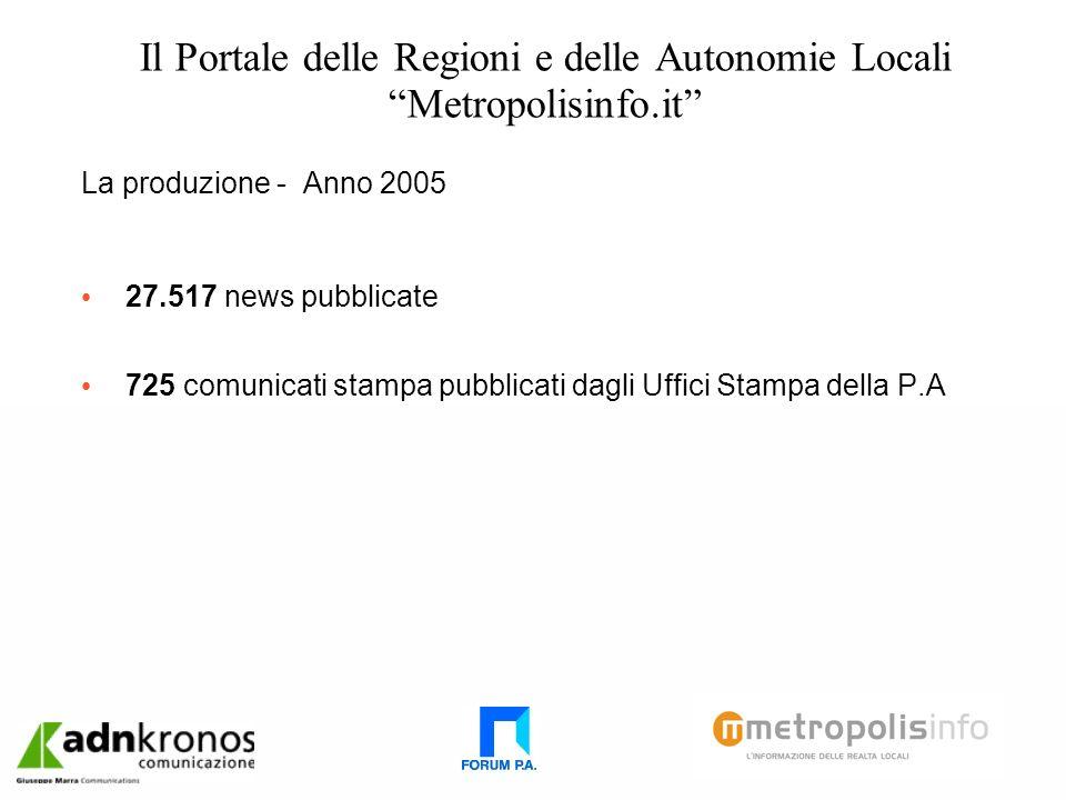 Il Portale delle Regioni e delle Autonomie Locali Metropolisinfo.it La produzione - Anno 2005 27.517 news pubblicate 725 comunicati stampa pubblicati dagli Uffici Stampa della P.A