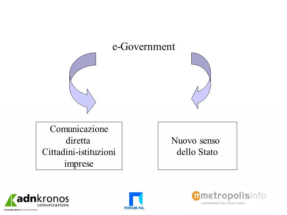 e-Government Comunicazione diretta Cittadini-istituzioni imprese Nuovo senso dello Stato