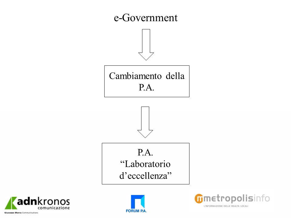 e-Government Cambiamento della P.A. Laboratorio deccellenza