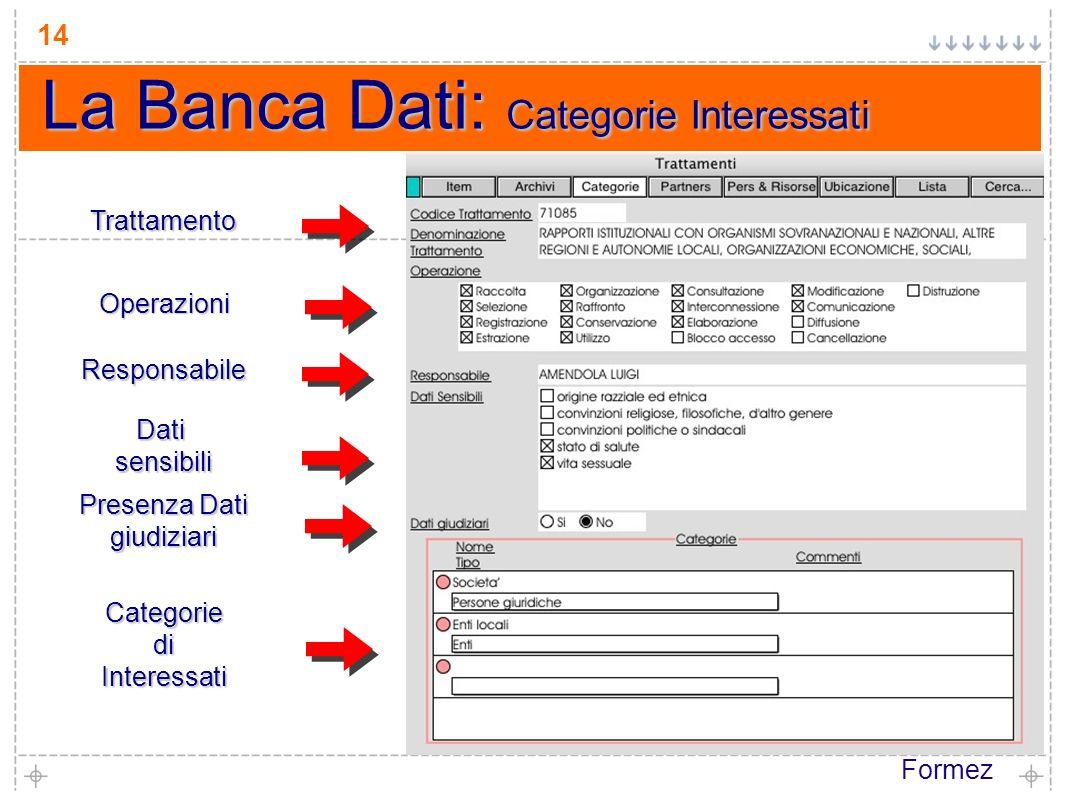 Formez 14 La Banca Dati: Categorie Interessati Trattamento Responsabile Datisensibili Operazioni Presenza Dati giudiziari CategoriediInteressati