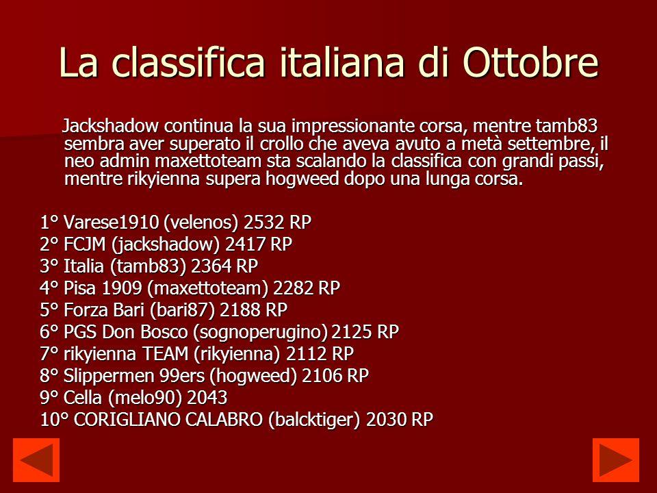 La classifica mondiale di Ottobre Non solo in Italia, ma anche nel mondo jackshadow va forte, obbiettivo secondo posto molto vicino, ma attenzione a f.c.