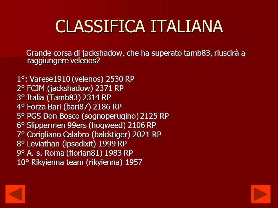 CLASSIFICA ITALIANA Grande corsa di jackshadow, che ha superato tamb83, riuscirà a raggiungere velenos.