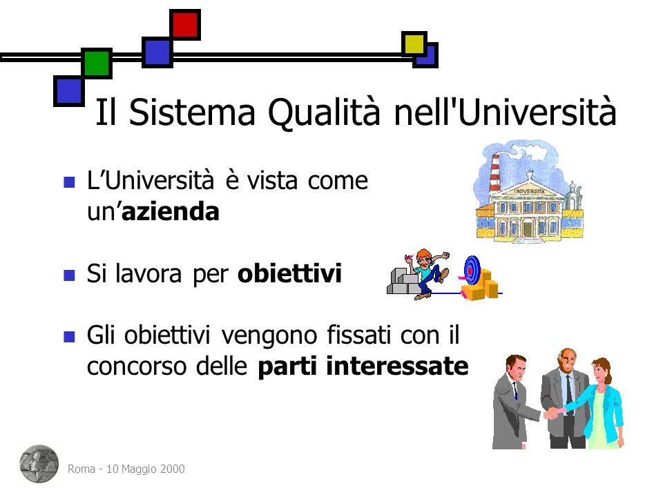 Roma - 10 Maggio 2000 Il Sistema Qualità nell Università LUniversità è vista come unazienda Si lavora per obiettivi Gli obiettivi vengono fissati con il concorso delle parti interessate