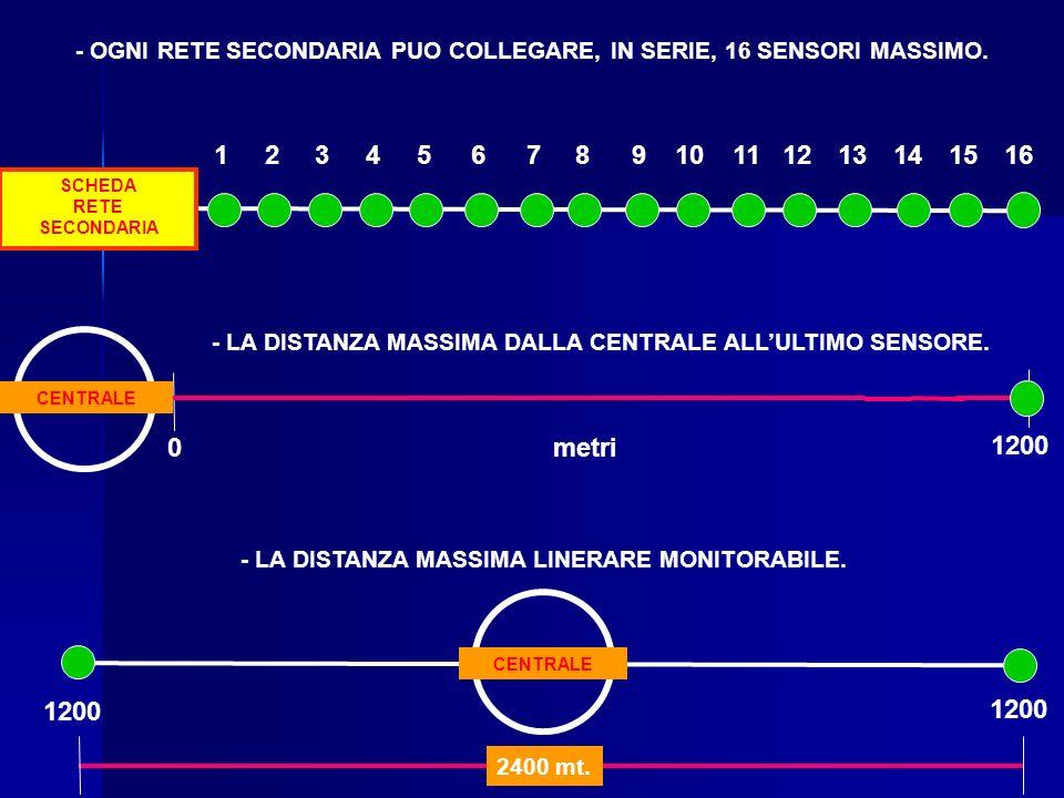 12345678910111213141516 - OGNI RETE SECONDARIA PUO COLLEGARE, IN SERIE, 16 SENSORI MASSIMO.