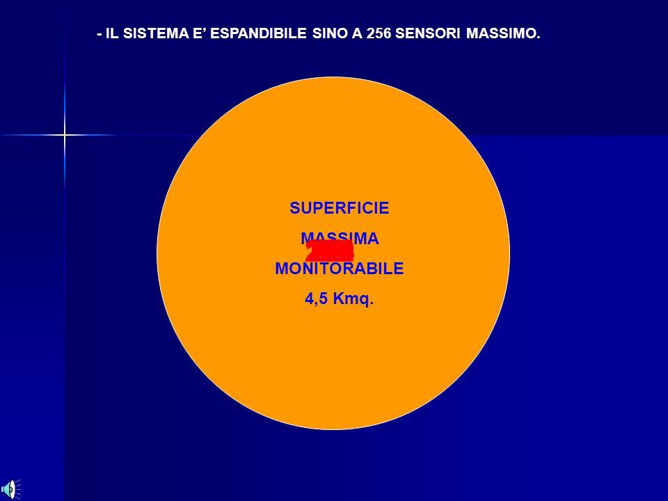 CENTRALE - IL SISTEMA E ESPANDIBILE SINO A 256 SENSORI MASSIMO.