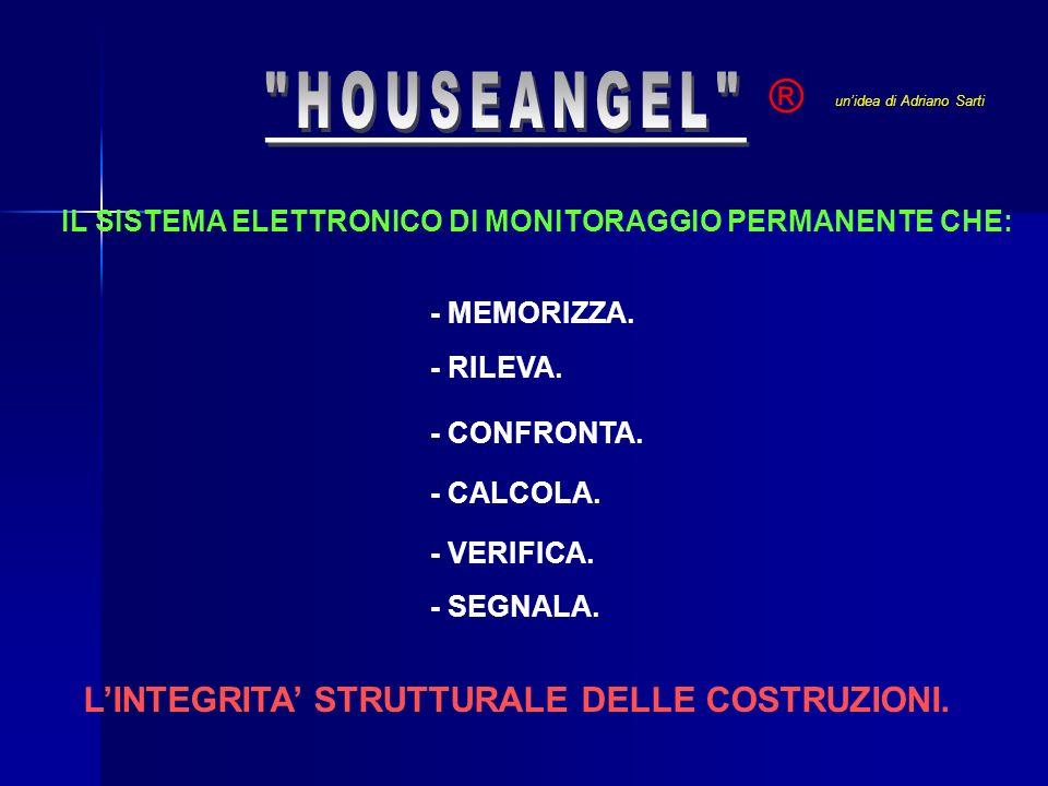CENTRALE - LA CENTRALE LOCALE MEMORIZZA I DATI DEI SENSORI.