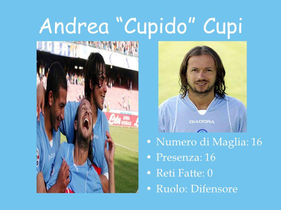 Andrea Cupido Cupi Numero di Maglia: 16 Presenza: 16 Reti Fatte: 0 Ruolo: Difensore