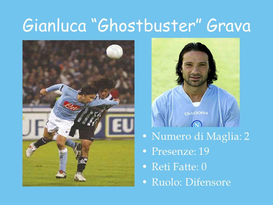 Gianluca Ghostbuster Grava Numero di Maglia: 2 Presenze: 19 Reti Fatte: 0 Ruolo: Difensore
