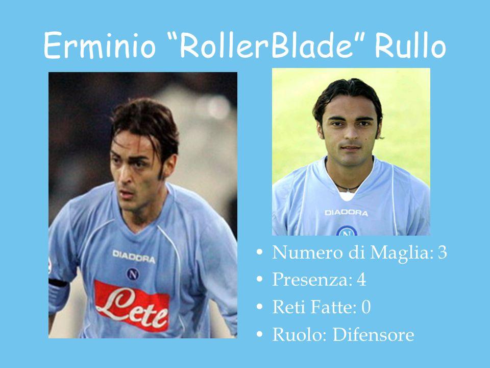 Erminio RollerBlade Rullo Numero di Maglia: 3 Presenza: 4 Reti Fatte: 0 Ruolo: Difensore