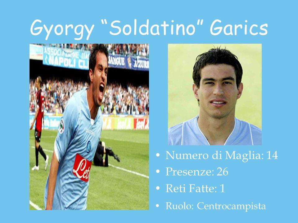 Gyorgy Soldatino Garics Numero di Maglia: 14 Presenze: 26 Reti Fatte: 1 Ruolo: Centrocampista