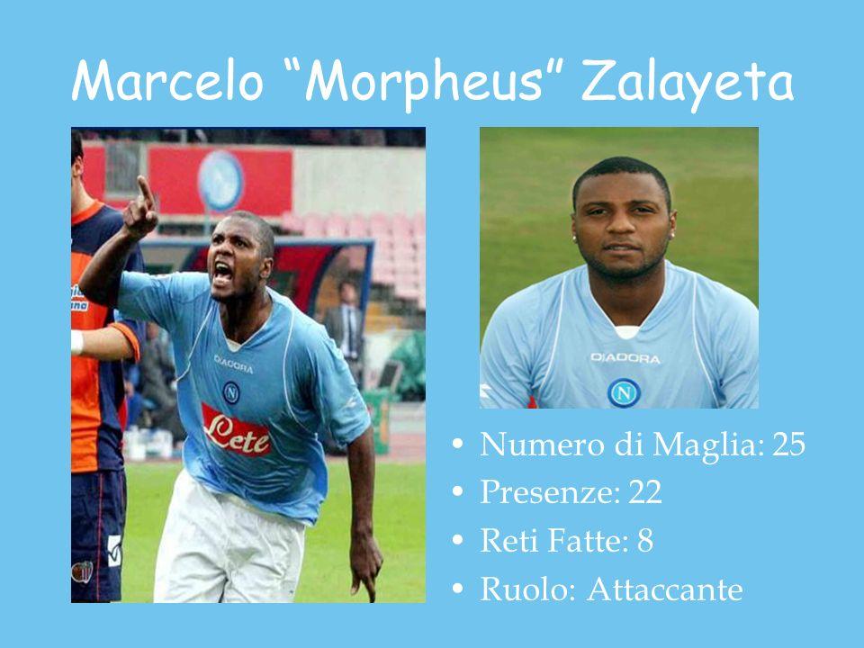 Marcelo Morpheus Zalayeta Numero di Maglia: 25 Presenze: 22 Reti Fatte: 8 Ruolo: Attaccante