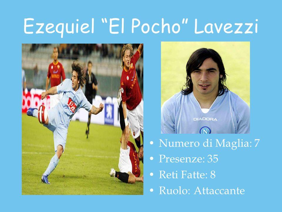 Ezequiel El Pocho Lavezzi Numero di Maglia: 7 Presenze: 35 Reti Fatte: 8 Ruolo: Attaccante