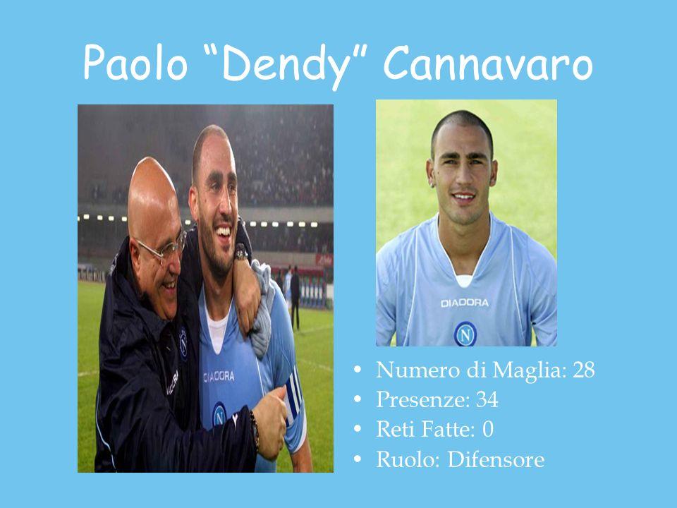 Paolo Dendy Cannavaro Numero di Maglia: 28 Presenze: 34 Reti Fatte: 0 Ruolo: Difensore