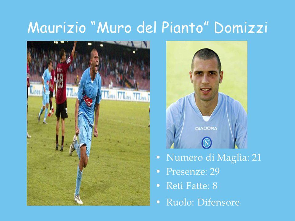 Maurizio Muro del Pianto Domizzi Numero di Maglia: 21 Presenze: 29 Reti Fatte: 8 Ruolo: Difensore