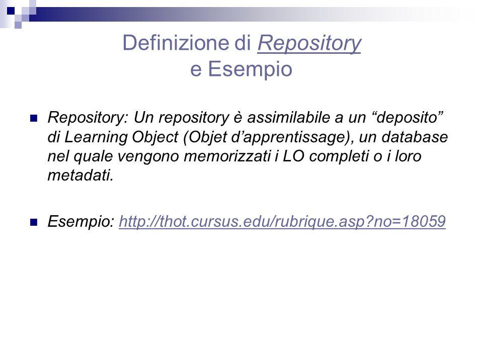 Definizione di Repository e Esempio Repository: Un repository è assimilabile a un deposito di Learning Object (Objet dapprentissage), un database nel quale vengono memorizzati i LO completi o i loro metadati.
