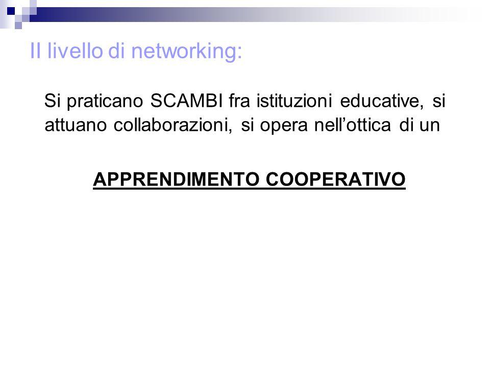 II livello di networking: Si praticano SCAMBI fra istituzioni educative, si attuano collaborazioni, si opera nellottica di un APPRENDIMENTO COOPERATIVO
