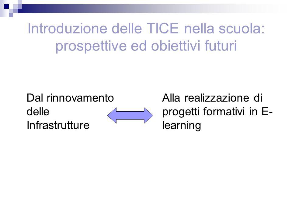 Introduzione delle TICE nella scuola: prospettive ed obiettivi futuri Dal rinnovamento delle Infrastrutture Alla realizzazione di progetti formativi in E- learning