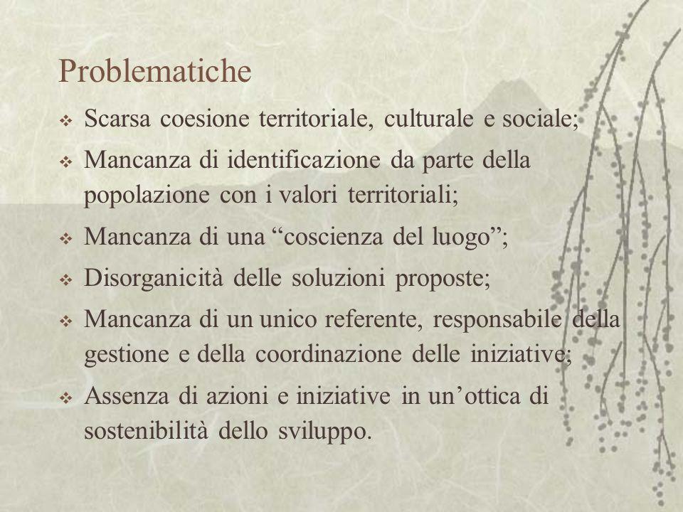 Problematiche Scarsa coesione territoriale, culturale e sociale; Mancanza di identificazione da parte della popolazione con i valori territoriali; Man