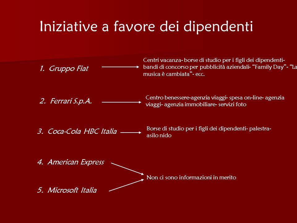 Iniziative a favore dei dipendenti 1. Gruppo Fiat 2. Ferrari S.p.A. 3. Coca-Cola HBC Italia 4. American Express 5. Microsoft Italia Non ci sono inform