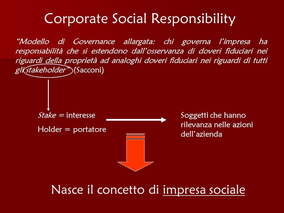 Corporate Social Responsibility Modello di Governance allargata: chi governa limpresa ha responsabilità che si estendono dallosservanza di doveri fidu
