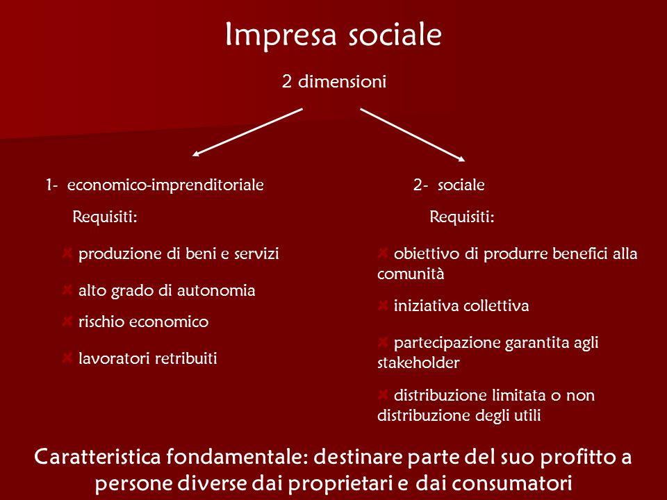 Impresa sociale 2 dimensioni 1- economico-imprenditoriale 2- sociale Caratteristica fondamentale: destinare parte del suo profitto a persone diverse d