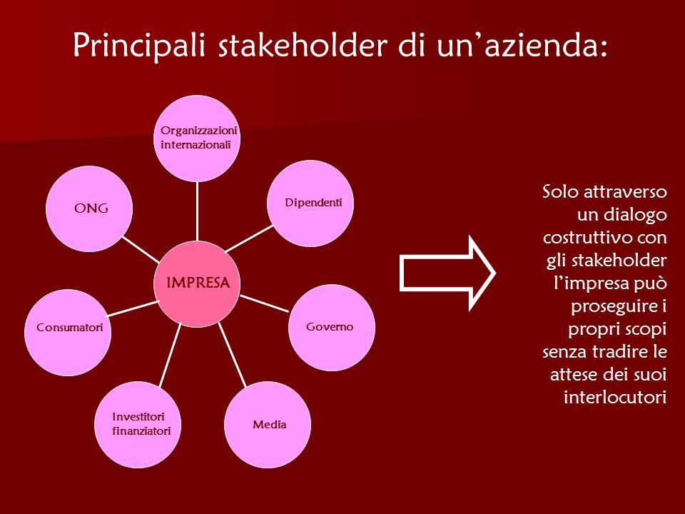 Principali stakeholder di unazienda: Solo attraverso un dialogo costruttivo con gli stakeholder limpresa può proseguire i propri scopi senza tradire l