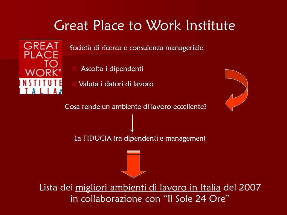 Great Place to Work Institute Società di ricerca e consulenza manageriale Ascolta i dipendenti Cosa rende un ambiente di lavoro eccellente? La FIDUCIA