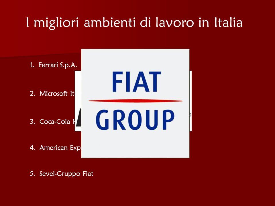 I migliori ambienti di lavoro in Italia 1. Ferrari S.p.A. 2. Microsoft Italia 3. Coca-Cola HBC Italia 4. American Express 5. Sevel-Gruppo Fiat
