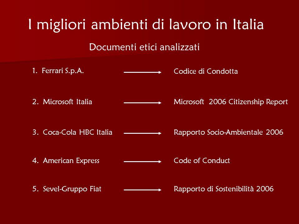 I migliori ambienti di lavoro in Italia Documenti etici analizzati 1. Ferrari S.p.A. 2. Microsoft Italia 3. Coca-Cola HBC Italia 4. American Express 5