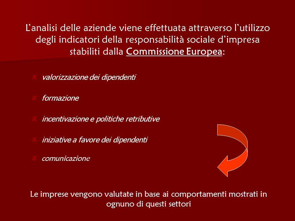 Valorizzazione dei dipendenti 1.Coca-Cola HBC Italia 2.